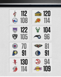 Memes, 🤖, and Nuggets: 112  NUGGETS  120  122  104  KINGS  105  96  NETS  91 91  130  S 94  114 109 Sunday night scoreboard ⬇️
