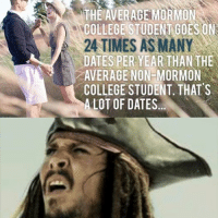 Wait...who made up that statistic, because I demand proof. Thank you and goodnight.: COLLEGE STUDENT GOES ON  24 TIMES ASMANY  DATES PER YEAR THAN THE  AVERAGE NON-MORMON  COLLEGE STUDENT. THAT S  ALOT OF DATES Wait...who made up that statistic, because I demand proof. Thank you and goodnight.
