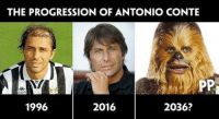 The evolution of Conte: THE PROGRESSION OF ANTONIO CONTE  app  2016  1996  2036? The evolution of Conte