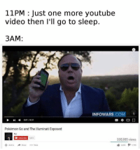 11PM Just one more youtube  video then I'll go to sleep.  3AM:  INFOWARS.COM  0.01 /8:37  Pokémon Go and The illuminati Exposed  D Subscribe  1874  335,955 views  Add to  Share More I need 99 like on our new page Unexpected Dank Memes (y)