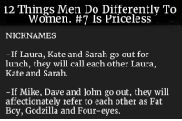 <p>12 Things Men Do Differently To Women. #7 Is Just Priceless</p>: 12 Things Men Do Differentlv To  Women. #7 Is Priceless  NICKNAMES  -If Laura, Kate and Sarah go out for  lunch, they will call each other Laura,  Kate and Sarah.  -If Mike, Dave and John go out, they will  affectionately refer to each other as Fat  Boy, Godzilla and Four-eyes. <p>12 Things Men Do Differently To Women. #7 Is Just Priceless</p>