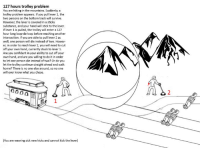 @Andreas Dahl: 127 hours trolley problem  You are hiking in the mountains. Suddenly, a  trolley problem appears. If you pull lever 1, the  two persons on the bottom track will survive.  However, the lever is covered in a sticky  substance, and your hand will stick to the lever.  If lever 1 is pulled, the trolley will enter a 127  hour long loop-da-loop before reaching another  intersection. If you are able to pull lever 2 as  well, one person will die instead of two. Howev-  er, in order to reach lever 2, you will need to cut  off your own hand, currently stuck to lever 1.  Are you confident in your ability to cut off your  own hand, and are you willing to do it in order  to let one persondie instead of two? Or do you  let the trolley continue straight ahead and walk  home? There is no one else around, so no one  will ever know what you chose.  1  (You are wearing sick new kicks and cannot kick the lever) @Andreas Dahl