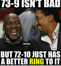 Funny, The Ring, and Missed: 13-9 ISN TBAD  @NBAMEMES  BUT 72-10 JUST HAS  A BETTER  RING  TO IT Missing the Ring