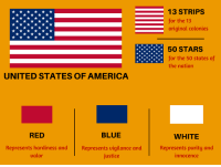"""<p>FLAG ANTI-MEME TO FUCK OFF NORMIES via /r/MemeEconomy <a href=""""http://ift.tt/2rO6SDk"""">http://ift.tt/2rO6SDk</a></p>: 13 STRIPS  for the 13  original colonies  50 STARS  for the 50 states of  the nation  UNITED STATES OF AMERICA  BLUE  RED  Represents hardiness and  ualor  WHITE  Represents purity and  Represents vigilance and  justice  innocence <p>FLAG ANTI-MEME TO FUCK OFF NORMIES via /r/MemeEconomy <a href=""""http://ift.tt/2rO6SDk"""">http://ift.tt/2rO6SDk</a></p>"""