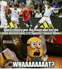 Memes, 🤖, and Tunisia: 14  AndresIniestawas thelaverwhoiostthe  most possessions (23 against Tunisia lOntal  fOTrollFootball  TheTrollFootball_Instd  WHAAAAAAAAT? The end is near!! https://t.co/K5q7vw7T6I