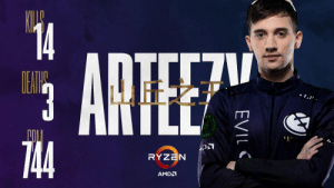 The last @AMDGaming Ryzen Recap goes to @Arteezy, because after that game-saving play, you can't exactly blame us.   It was a whole team effort to close out this series against a tough opponent. GGs again to @VICI! https://t.co/HJ7vVVxkTr: 14  TIL7  ARTEE  EAWE  3  ינ,ו .  744  RYZEN  AMD  EVIL The last @AMDGaming Ryzen Recap goes to @Arteezy, because after that game-saving play, you can't exactly blame us.   It was a whole team effort to close out this series against a tough opponent. GGs again to @VICI! https://t.co/HJ7vVVxkTr