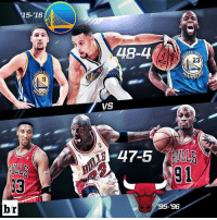 Nba, Sports, and Best: 15-16  ARR  br  LAB-4  23  ARRIO  VS  95-96 Warriors have the best record in NBA history after 52 games. Will they break the Bulls' 72-10 record in 95-96?
