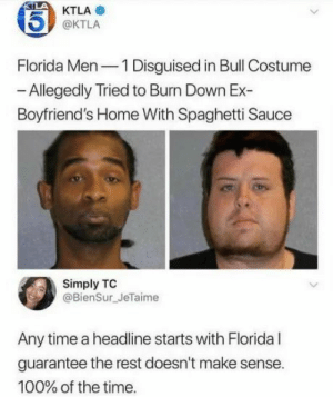 Florida, Home, and Ktla: 15)  Florida Men1 Disguised in Bull Costume  Boyfriend's Home With Spaghetti Sauce  KTLA  @KTLA  Allegedly Tried to Burn Down Ex-  Simply TC  @BienSur JeTaime  Any time a headline starts with Florida l  guarantee the rest doesn't make sense.  100% of the time.