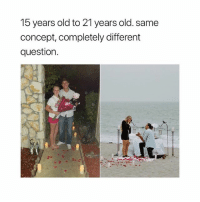 Memes, Old, and 🤖: 15 years old to 21 years old. same  concept, completely different  question. Your battery percentage represents when you'll get engaged 😱 @peopleareamazing @peopleareamazing @peopleareamazing