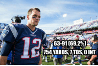 Tom Brady FU Tour Through 2 Games: 154 YARDS TTDS, OINT Tom Brady FU Tour Through 2 Games