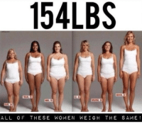 Bodies , Women, and Acting: 154LBS  ALL OF THESE WOMEN WEIGH THE SAME! <p>This is what actual body acceptance looks like you idiots. Here we have six women, none of whom are dangerously overweight, and this chart shows that their bodies look different. There isn&rsquo;t one way your body has to look to be healthy, but acting like morbid obesity is perfectly healthy has nothing to do with &ldquo;body acceptance&rdquo;.</p>