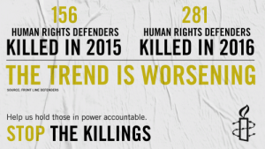 Target, Tumblr, and Blog: \  156 )  281  HUMAN RIGHTS DEFENDERS  HUMAN RIGHTS DEFENDERS  KILLED IN 2015 KILLED IN 2016  THE TREND IS WORSENING  SOURCE: FRONT LINE DEFENDERS  Help us hold those in power accountable  STOP THE KILLINGS amnestyusa:  Governments around the world are literally getting away with murder. Learn the stories of the activists silenced for daring to speak out against injustice.amn.st/6011D1HwS