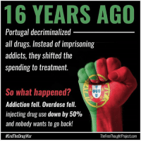 Drugs, Facebook, and Memes: 16 YEARS AGO  Portugal decriminalized  all drugs. Instead of imprisoning  addicts, they shifted the  spending to treatment.  So what happened?  Addiction fell. Overdose fell.  injecting drug use down by 50%  and nobody wants to go back!  #EndTheDrugWar  TheFreel houghtProject.com 💭 Should the US do the same? 💭🤔🤔🤔💭 Join Us: @TheFreeThoughtProject 💭 TheFreeThoughtProject 💭 LIKE our Facebook page & Visit our website for more News and Information. Link in Bio... 💭 www.TheFreeThoughtProject.com