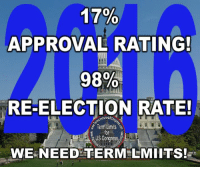 Memes, Limited, and Corruption: 17%  APPROVAL RATING!  98%  RE-ELECTION RATE!  Term Limits  for  US Congress.  WE NEED TERMLMIITS Between the power of the parties and the lobbyist money, it's nearly impossible to get a career politician out of Congress no matter how much we despise their cronyism and corruption.  WE NEED TERM LIMITS! www.termlimitsforuscongress.com