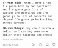 Some More, Tattoos, and Yeah: 17-year-olds: When I have a job  I'm gonna have my own apartment  and I'm gonna gets lots of  tattoos and piercings and I'm  gonna go to lots of concerts and  oh yeah I'm gonna go backpacking  across Europe!!  20-somethings: Hey can I borrow a  dollar so I can buy some more  dollar store macaroni and cheese  Source: caryatidfemme  263,342 notes