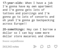 Funny, Some More, and Tattoos: 17-year-olds: When I have a job  I'm gonna have my own apartment  and I'm gonna gets lots of  tattoos and piercings and I'm  gonna go to lots of concerts and  oh yeah I'm gonna go backpacking  across Europe  20-somethings: Hey can I borrow a  dollar so I can buy some more  dollar store macaroni and cheese  Source: carvatidfemme  263,342 notes