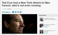 Well Ted I think it's time ...: Ted Cruz lost a New York district to Ben  Carson, who's not even running  Josh Hafner, USA TODAY  12.18 p m EDTApril 20, 2016  3.7k Shares  f O O  MOST POPULAR  Scott Walker says he would  support Trump if he's GOP nominee  Carson gives Trump last-minute  New York boost  1.8k Shares  Trump accidentally refers to 711  terror attack  98k Shares  Dang. (Photo: Jessica Kourkounis, Getty Images) Well Ted I think it's time ...