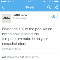Memes, 🤖, and 30-06: 19:57  3 92%  Tweet  LAD Humour  LAD  LadHumour  Humour.  Being the 1% of the population  not to have posted the  temperature outside on your  snapchat story  30/06/2015 19:43  687 RETWEETS 736  FAVOURITES 😂😂 TheLADbible