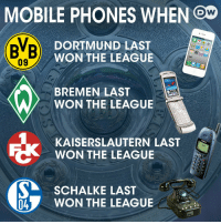 Memes, Sports, and Mobile: 1903 VFB  MOBILE PHONES WHEN Ow  BVB  DDORTMUND LAST  WON THE LEAGUE  BREMEN LAST  WON THE LEAGUE  KAISERSLAUTERN LAST  WON THE LEAGUE  SCHALKE LAST  WON THE LEAGUE  04 The past called, it wants its Bundesliga title challengers back! (Credits: @dw_sports ) https://t.co/FD6t4sqPAv