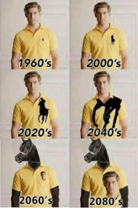 2000s, MeIRL, and 1960s: 1960's  2000's  2020's  2040's  2060's  2080's meirl