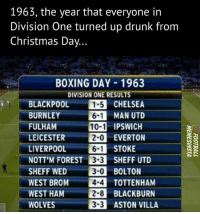 Legendary! 😂❤: 1963, the year that everyone in  Division One turned up drunk from  Christmas Day...  BOXING DAY 1963  DIVISION ONE RESULTS  BLACKPOOL 15 CHELSEA  BURNLEY61MAN UTD  FULHAM IPSWICH  LEICESTER2-0 EVERTON  LIVERPOOL61 STOKE  NOTT'M FOREST 3-3 SHEFF UTD  SHEFF WED3-0 BOLTON  WEST BROM 4-4 TOTTENHAM  WEST HAM2-8 BLACKBURN  WOLVES  3-3 ASTON VILLA Legendary! 😂❤