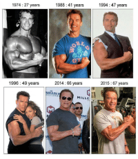 Arnold Schwarzenegger, Funny, and Supportive: 1974 27 years  1996 49 years  1988: 41 years  2014 66 years  THE  MILLE  1994 47 years  2015 67 years Support Arnold Schwarzenegger