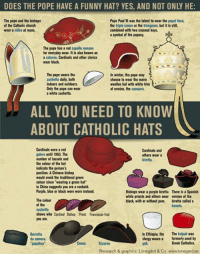 "Church, Doe, and Funny: DOES THE POPE HAVE A FUNNY HAT? YES, AND NOT ONLY HE:  The pope and the bishops  Pope Paul VI was the latest to wear the papal tiara,  of the Catholic church  the triple crown or the triregnum, but it is still,  combined with two crossed keys,  wear a mitre at mass.  a symbol of the papacy.  The pope has a red capello romano  for everyday wear. It is also known as  a Saturno, Cardinals and other clerics  wear black.  The pope wears the  zuchetto daily, both  indoors and outdoors.  In winter, the pope may  choose to wear the warm  woollen hat with white trim  Only the pope can wear  of ermine, the camauro.  a white zuchetto.  ALL YOU NEED TO KNOW  ABOUT CATHOLIC HATS  Cardinals wore a red  Cardinals and  galero until 1965. The  others wear a  number of tassels and  biretta.  the colour of the hat  indicate the person's  position. A Chinese bishop  would avoid the traditional green  colour since ""wearing a green hat""  in China suggests you are a cuckold.  Purple, blue or black were worn instead.  Bishops wear a purple biretta There is a Spanish  while priests and others wear version of the  The colour  black, with or without pom.  biretta called a  of the  bonete.  zuchetto  shows who Cardinal Bishop Priest Franciscan friar  you are.  In Ethiopia, the  The kolpak was  Berretta  clergy wears a formerly used by  da camera,  papalina""  Greek Catholics.  Canoa  Tricome  qob.  Research & graphics: Lonegard & Co www.lonegard se"