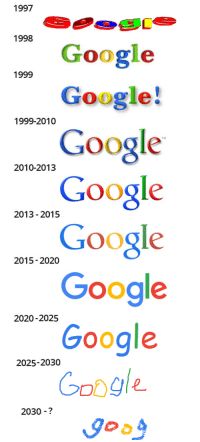 Children, Google, and Book: 1997  1998  Google  Google!  Google  Google  Google  Google  Google  Google  1999  1999-2010  2010-2013  2013 -2015  2015-2020  2020-2025  2025-2030  2030 -? <p>I&rsquo;m glad I&rsquo;m not the only one who thinks google&rsquo;s new logo looks like it came from a children&rsquo;s book.</p>