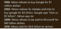 """me irl: 1998: Yahoo refuses to buy Google for $1  million dollars  2002: Yahoo realizes its mistake and tries to  buy google for $3 billion, Google says """"Give us  $5 billion"""", Yahoo says no  2008: Yahoo refuses to be sold to Microsoft for  $40 billion dollars  2016: Yahoo sold for $4.6 billion to verizon me irl"""
