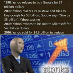 "Google, Microsoft, and Verizon: 1998: Yahoo refuses to buy Google for $1  million dollars  2002: Yahoo realizes its mistake and tries to  buy google for $3 billion, Google says ""Give us  $5 billion"", Yahoo says no  2008: Yahoo refuses to be sold to Microsoft for  $40 billion dollars  2016: Yahoo sold for $4.6 billion to verizon  560  286 0168  2.286 14563  156 0287  WAStonks  0.12% me_irl"