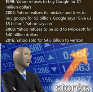 "Google, Microsoft, and Verizon: 1998: Yahoo refuses to buy Google for $1  million dollars  2002: Yahoo realizes its mistake and tries to  buy google for $3 billion, Google says ""Give us  $5 billion"", Yahoo says no  2008: Yahoo refuses to be sold to Microsoft for  $40 billion dollars  2016: Yahoo sold for $4.6 billion to verizon  560  (286A  2.286 14563  .156  9%  0.12%  10287  WAStonks Well, well"