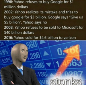 "Stonks: 1998: Yahoo refuses to buy Google for $1  million dollars  2002: Yahoo realizes its mistake and tries to  buy google for $3 billion, Google says ""Give us  $5 billion"", Yahoo says no  2008: Yahoo refuses to be sold to Microsoft for  $40 billion dollars  2016: Yahoo sold for $4.6 billion to verizon  560  .9%  0.12%  286  2.286 14563  156 0287  WAStonks Stonks"