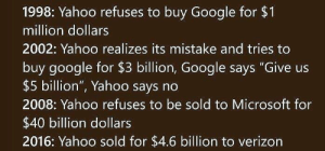 """Dank, Google, and Memes: 1998: Yahoo refuses to buy Google for $1  million dollars  2002: Yahoo realizes its mistake and tries to  buy google for $3 billion, Google says """"Give us  $5 billion"""", Yahoo says no  2008: Yahoo refuses to be sold to Microsoft for  $40 billion dollars  2016: Yahoo sold for $4.6 billion to verizon meirl by TheFanne FOLLOW 4 MORE MEMES."""
