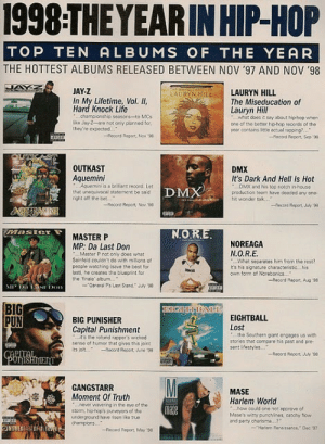 "Masee: 1998THEYEARIN HIP-HOP  TOP TEN ALBUMS OF THE YEAR  THE HOTTEST ALBUMS RELEASED BETWEEN NOV '97 AND NOV '98  JAY-Z  LAURYN HILL  The Miseducation of  Lauryn Hill  LAURYN HILE  In My Lifetime, Vol. Il,  Hard Knock Life  champonship seasons-to MCs  a Jayz-ate not only parned for  whot does it say about hip hop when  one ofthe better hiphoo tecords of the  they'te expected  ear contains little actual rapping?  -Reoond Report, Nov 98  Ancerd Raport Sep ""8  OUTKAST  Aquemini  DMX  It's Dark And Hell Is Hot  Aquemini is a briliant recond Let  that uneeuvocal statement be sad  rght off the bot  DMX  DMX and his op notch inhouse  producton tean have dcodod any one-  hit wonder tak  MASTERP  MP: Da Last Don  NOREAGA  N.O.R.E  Master P not ony does whet  Seinfeld couldn't do with millons of  poople watching (save the bos: for  astl he creatos tho bluoprint for  the finde album.  What separates him from the rest?  t's his signature characceristic his  own fommn of Ncrebonics.  General Ps Last Sand Jy 98  BIG  PUN  BIG PUNISHER  Capital Punishment  EIGHTBALL  Lost  4's the rotund rapper's wicked  sense of humor that oives this join  the Southeen gant ergages us with  stories that compare his pest and pre  sent Ifestylos  -Record Report Juy 188  GANGSTARR  Moment Of Truth  MASE  Harlem World  never wavering in the eve of the  stotm, hho top's purveyors of tho  undergrcund have rison iko brus  charnpions  how could one no: spprove of  Mase's witty punchines, canchy fiow  and pory charisma.7  Record Report May 8"