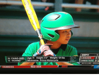 """Prince, Sports, and Target: 1B CHAO-WEI Age: 11 Height: 5'2"""" Weight: 121 lbs  16 HUANG Nickname: Prince Motorcycle  CANADA  CHINESE TAIPEI 3  2013 LLWS-OPENIN  TYAN KEES  RED SOX <p><a class=""""tumblr_blog"""" href=""""http://michael-danger.tumblr.com/post/58433888076/this-is-the-greatest-nickname-in-the-history-of"""" target=""""_blank"""">michael-danger</a>:</p> <blockquote> <p>This is the greatest nickname in the history of sports</p> </blockquote>"""