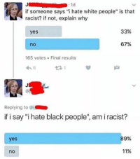 "Memes, White People, and Black: 1d  if someone says ""i hate white people"" is that  racist? if not, explain why  yes  33%  no  67%  165 votes Final results  わ6  23 1  OL  Replying to @.  if i say ""i hate black people"", am i racist?  yes  89%  no  11% this is actually interesting discuss"