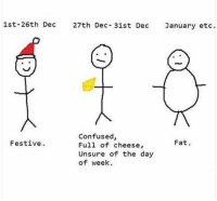 Confused, Dank, and Love: 1st-26th Dec 27th Dec- 31st Dec anuary etc.  Confused,  Full of cheese,  Unsure of the day  of week  Festive  Fat I love being utterly confused by what day of the week it is.