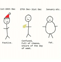 I'm perpetually confused and full of cheese tho @hurrah4gin: 1st 26th Dec  27th Dec 31st Dec  January etc  Confused,  Festive.  Fat  Full of cheese,  Unsure of the day  of week. I'm perpetually confused and full of cheese tho @hurrah4gin