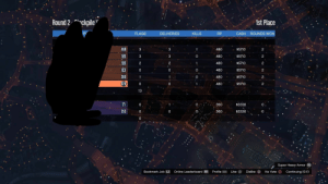 """Cowards quit when the going gets tough: 1st Place  Round 2 ckpile'  FLAGS DELIVERIES KILLS RP CASH ROUNDS WON  468  59  59  63  360  828  480  480  480  480  480  480  $57102  $5710  $5710  $5710  $5710  $5710  0  0  0  0  0  13  360 , $3330. О.  255  0  0  360  $3330  Super Heavy Armor R3  Bookmark Job.""""  Online Leaderboard RI  Profile■  Like 스  Disike O  No Vote @)  Continuing (0:11)  . Cowards quit when the going gets tough"""