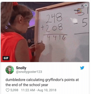 Dank, Dumbledore, and Gif: + 2 08  441  GIF  Snolly  @snollygoster123  dumbledore calculating gryffindor's points at  the end of the school year  O5,098 11:22 AM - Aug 10, 2018 Lmao every year smh by garethwalker7 MORE MEMES
