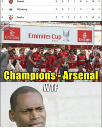 WTF HOW? 😱😂😂 Arsenal sevilla emiratescup premierleague benfica rbleipzig: 2 10  2 1 0 1 6 4 3  6 4+23  2  Arsenal  RB Leipzig  2 1 0 1 2 1 3  3  Benfica  2 0 0 22 7 -5 0  ー_@TrollFootball  ares Cup  Emirates  Emirates  2017  ly  Em fates  Emirate  Champions Arsenal  WTF WTF HOW? 😱😂😂 Arsenal sevilla emiratescup premierleague benfica rbleipzig