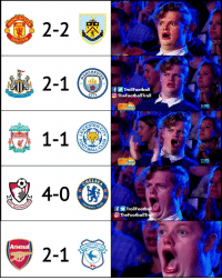 This was a game-week of major upsets https://t.co/0PsE3YWKy1: 2-2  2-1 (  1-1  4-0  UNITE  94  f TrollFootball  TheFootballTroll  CITY  IS  TER  LIVERPOOL  ALL  EST-1892  iiiS  CHELS  BALL CLU  fTrollFootball  TheFootballTr  ourn  DIFF CITY  Arsenal This was a game-week of major upsets https://t.co/0PsE3YWKy1