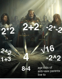 Memes, Parents, and Kids: 2+2 2-2  2*2  16  1+3  age kids of  anti-vaxx parents  live to Quick maths