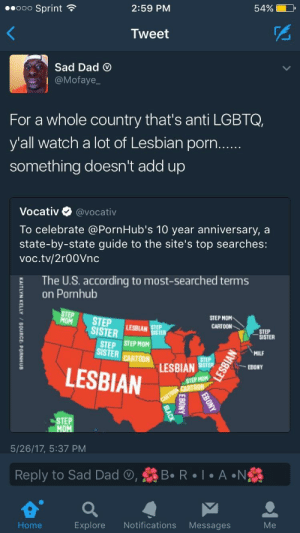 "Dad, Lmao, and Milf: 2:59 PM  54%  ..ooo Sprint  Tweet  Sad Dad  @Mofaye  For a whole country that's anti LGBTQ,  y'all watch a lot of Lesbian porn  something doesn't add up  Vocativ @vocativ  To celebrate @PornHub's 10 year anniversary, a  state-by-state guide to the site's top searches:  voc.tv/2r00Vnc  The U.S. according to most-searched terms  on Pornhub  TEP STEPAR  STEP MOM  CARTOON  SISTER  STEP  SISTER  STEP STEP MOM  ISTER CARTOM LESBIAN  MILF  LESBIAN  STEP HOM  STEP  5/26/17, 5:37 PM  Reply to Sad Dad , R  A N  Home  Explore Notifications Messages fuck-eater: lagonegirl:     Lmao so southerners can watch LGBTQ porn but can't support it     Can we also appreciate how Louisiana's is ""black""?     This is what people mean when they say fetishization is not a compliment. It goes hand in hand with dehumanization."