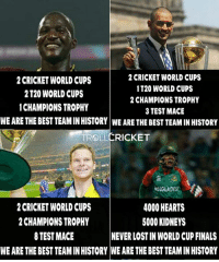 Bangladesh  <3 Australia 5* world cups #KaKaRottO: 2 CRICKET WORLD CUPS  2 CRICKET WORLD CUPS  1 T20 WORLD CUPS  2 T20 WORLD CUPS  2 CHAMPIONS TROPHY  1CHAMPIONS TROPHY  3 TEST MACE  WE ARE THE BEST TEAMINHISTORY WE ARE THE BEST TEAMINHISTORY  TROLL  CRICKET WORLD CUPS  4000 HEARTS  CHAMPIONS TROPHY  5000 KIDNEYS  8 TEST MACE  NEVER LOSTIN WORLD CUP FINALS  WE ARE THEBESTTEAMINHISTORY WE ARE THE BEST TEAM IN HISTORY Bangladesh  <3 Australia 5* world cups #KaKaRottO