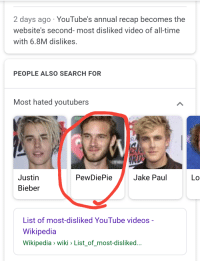 Justin Bieber, Videos, and Wikipedia: 2 days ago YouTube's annual recap becomes the  website's second- most disliked video of all-time  with 6.8M dislikes  PEOPLE ALSO SEARCH FOR  Most hated youtubers  Justin  Bieber  PewDiePie  Jake Paul  List of most-disliked YouTube videos -  Wikipedia  Wikipedia > wiki List_of_most-disliked