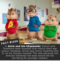 👀📽️🎬 • • • • Double Tap and Tag someone who needs to know this 👇 All credit to the respective film and producers. Movie Movies Film TV Cinema MovieNight Hollywood Netflix alvinandthechipmunks animation chipmunk: 2  DID YOU KNOW  MOVIES  FACT #1259  In Alvin and the Chipmunks, Simon and  Theodore wear hoodies that match their eye  colour. However, Alvins eye colour matches the  'A' on his hoodie instead. This was because the  director believed red eyes would be too  terrifying for younger viewers. 👀📽️🎬 • • • • Double Tap and Tag someone who needs to know this 👇 All credit to the respective film and producers. Movie Movies Film TV Cinema MovieNight Hollywood Netflix alvinandthechipmunks animation chipmunk