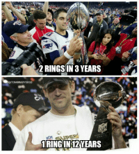 Memes, 🤖, and Jimmy: 2 RINGS IN 3 YEARS  @TOMBRADYSEGO  1 RINGIN12  YEARS Jimmy G 🐐