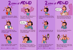 When you got 100 hobbies but can't start on any of them: 2 sides of ADHD  2 sides of ADHD  ADHD-Alien.com  ADHD-Alien.com  Yes, because if  the Verb is in  past tense---  I easily get distracted by things  I hear or see, or even by my own  thoughts  But breaking eye contact and  doing something else helps me  focus and process information.  But I never feel satisfied. Even at  concerts or amazing events,  something is missing.  I constantly crave stimuli, always  slipping into extremes or addictive  behavior  Uhh, what was  this called?  Slimey crab?  I know a lot of things and my  hyperfocus makes me a specialist  in certain areas  But sometimes I can't remember  the simplest things or recall any  of that knowledge.  But I'm actually quite sensitive  and afraid of rejection.  I have strong opinions and can  be very blunt and to the point  I have countless hobbies, interests,  project ideas and even careers  I'm good at guessing what time  it is and am often much too  But I never know how much time  different things take or how much  time has really passed.  But when I'm bored it's hard to  start anything - even hobbies. And  it's even harder to finish projects.  early for appointments  ADHD-Alien.com  ADHD-Alien.com  ADHD_Alien t ADHD-Alien  ADHD Alien t ADHD-Alien  ADHDAlien O  ADHDAlien When you got 100 hobbies but can't start on any of them
