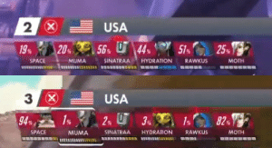 una-sombrita: I CANNOT believe these are legit compositions that USA not only ran, but ran on attack and won: 2  SPACE  MUMA  SINATRAA HYDRATION RAWKUS  MOTH   3  (x)  -USA  SPACE  MUMA SINATRAA HYDRATION RAWKUS  MOTH una-sombrita: I CANNOT believe these are legit compositions that USA not only ran, but ran on attack and won